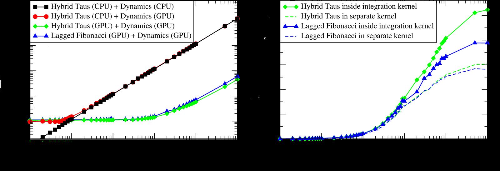 Self-Organized Polymer model — SOP-GPU 2 0 documentation